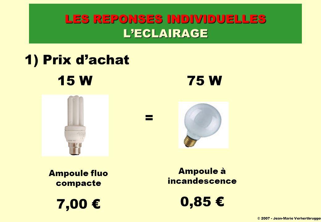© 2007 - Jean-Marie Verhertbruggen LES REPONSES INDIVIDUELLES LECLAIRAGE = 15 W75 W 1) Prix dachat Ampoule fluo compacte 7,00 Ampoule à incandescence