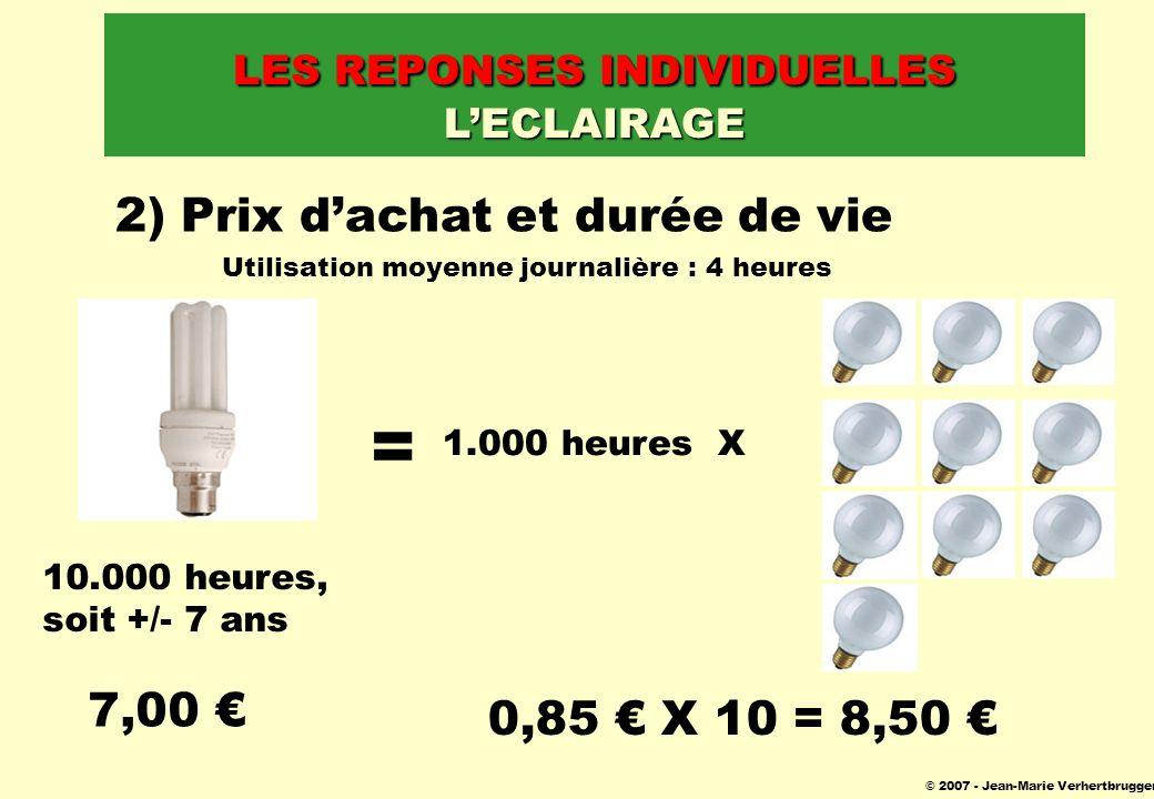 © 2007 - Jean-Marie Verhertbruggen = 2) Prix dachat et durée de vie Utilisation moyenne journalière : 4 heures 10.000 heures, soit +/- 7 ans 1.000 heu