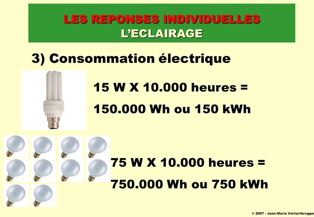 © 2007 - Jean-Marie Verhertbruggen 3) Consommation électrique 15 W X 10.000 heures = 150.000 Wh ou 150 kWh 75 W X 10.000 heures = 750.000 Wh ou 750 kW