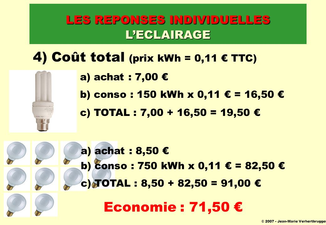 © 2007 - Jean-Marie Verhertbruggen 4) Coût total (prix kWh = 0,11 TTC) a) achat : 7,00 b) conso : 150 kWh x 0,11 = 16,50 c) TOTAL : 7,00 + 16,50 = 19,