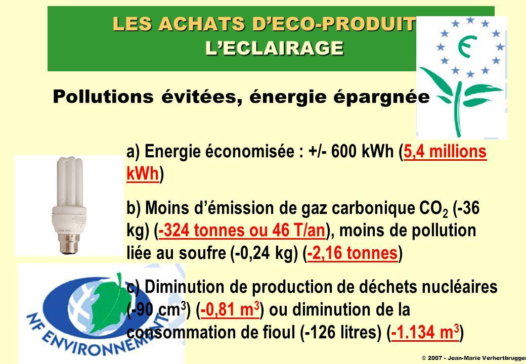 © 2007 - Jean-Marie Verhertbruggen LES ACHATS DECO-PRODUITS LECLAIRAGE Pollutions évitées, énergie épargnée a) Energie économisée : +/- 600 kWh (5,4 m