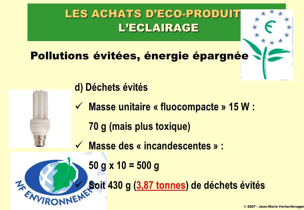 © 2007 - Jean-Marie Verhertbruggen LES ACHATS DECO-PRODUITS LECLAIRAGE Pollutions évitées, énergie épargnée d) Déchets évités Masse unitaire « fluocom