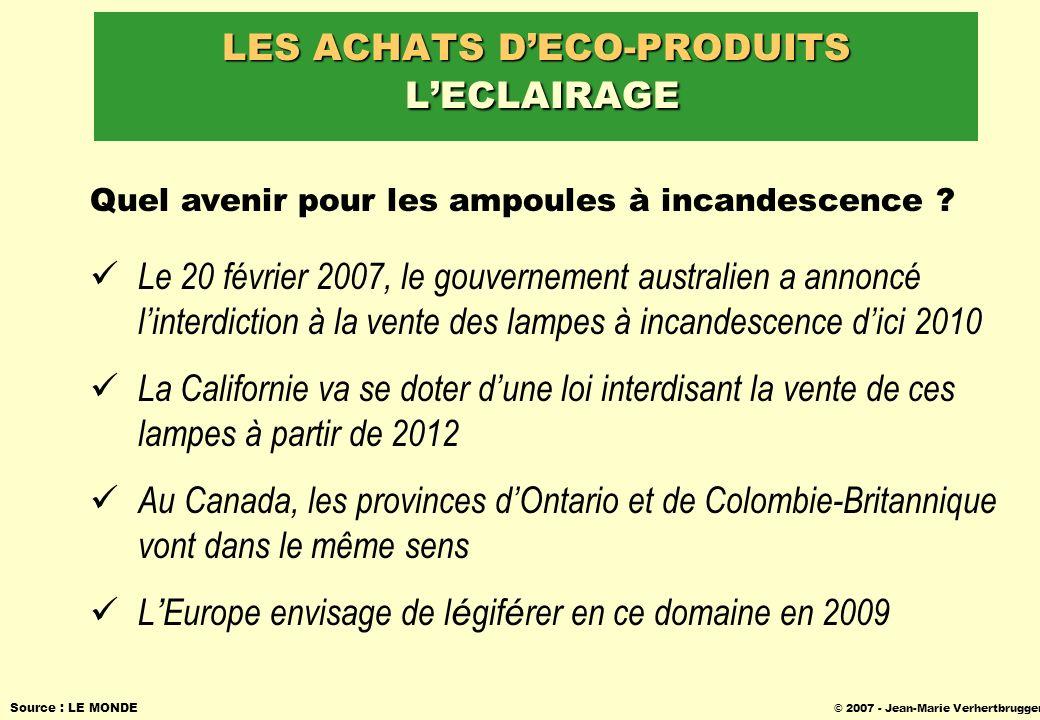 © 2007 - Jean-Marie Verhertbruggen LES ACHATS DECO-PRODUITS LECLAIRAGE Quel avenir pour les ampoules à incandescence ? Le 20 février 2007, le gouverne
