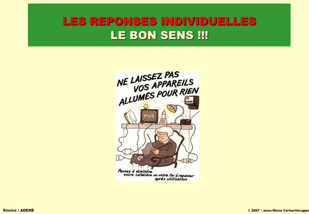 © 2007 - Jean-Marie Verhertbruggen LES REPONSES INDIVIDUELLES LE BON SENS !!! Source : ADEME