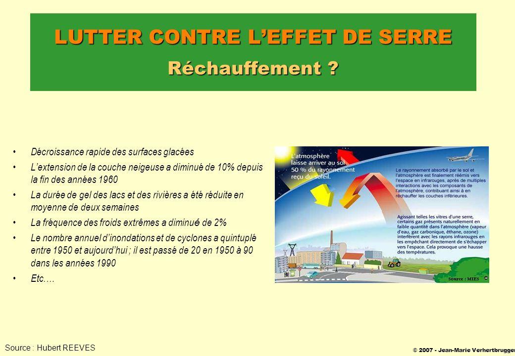 © 2007 - Jean-Marie Verhertbruggen Décroissance rapide des surfaces glacées Lextension de la couche neigeuse a diminué de 10% depuis la fin des années