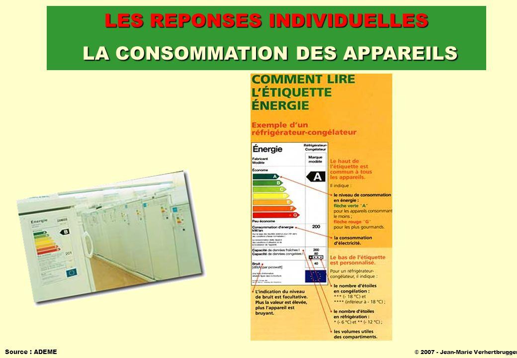 © 2007 - Jean-Marie Verhertbruggen LES REPONSES INDIVIDUELLES LA CONSOMMATION DES APPAREILS Source : ADEME