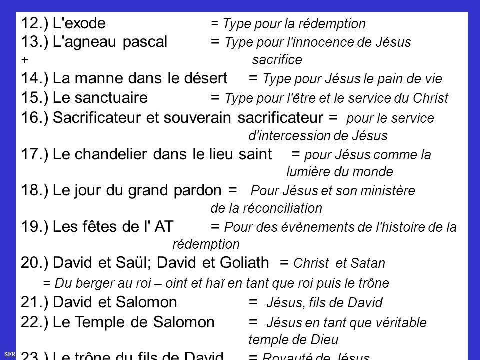 SFR749 www.hopeandmore.at Le problème avec la signification de l EXPIATION substitutive