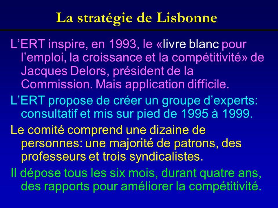La stratégie de Lisbonne LERT inspire, en 1993, le «livre blanc pour lemploi, la croissance et la compétitivité» de Jacques Delors, président de la Commission.