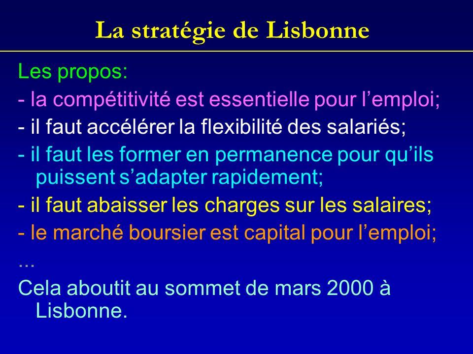 La stratégie de Lisbonne Les propos: - la compétitivité est essentielle pour lemploi; - il faut accélérer la flexibilité des salariés; - il faut les former en permanence pour quils puissent sadapter rapidement; - il faut abaisser les charges sur les salaires; - le marché boursier est capital pour lemploi;...