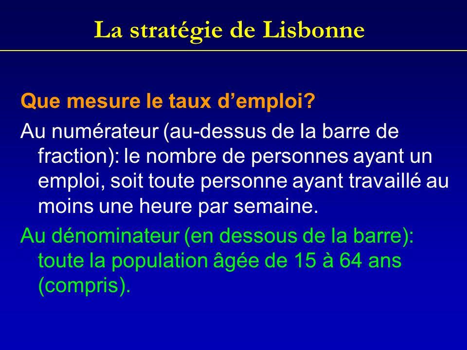 La stratégie de Lisbonne Que mesure le taux demploi.