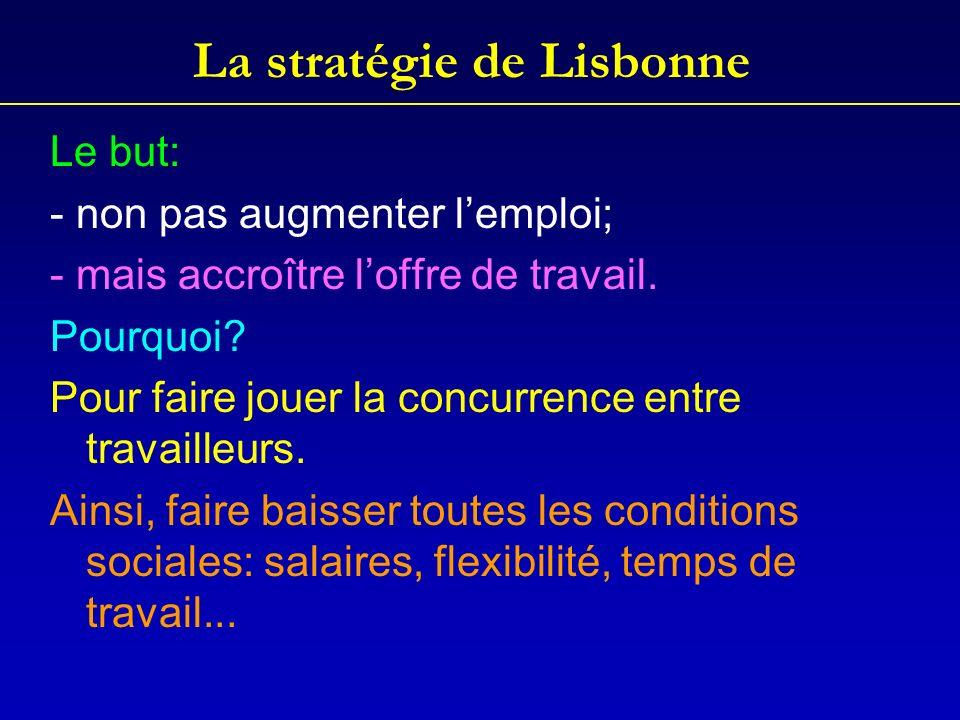 La stratégie de Lisbonne Le but: - non pas augmenter lemploi; - mais accroître loffre de travail.