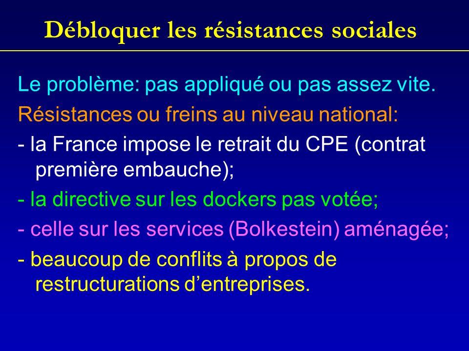 Débloquer les résistances sociales Le problème: pas appliqué ou pas assez vite.