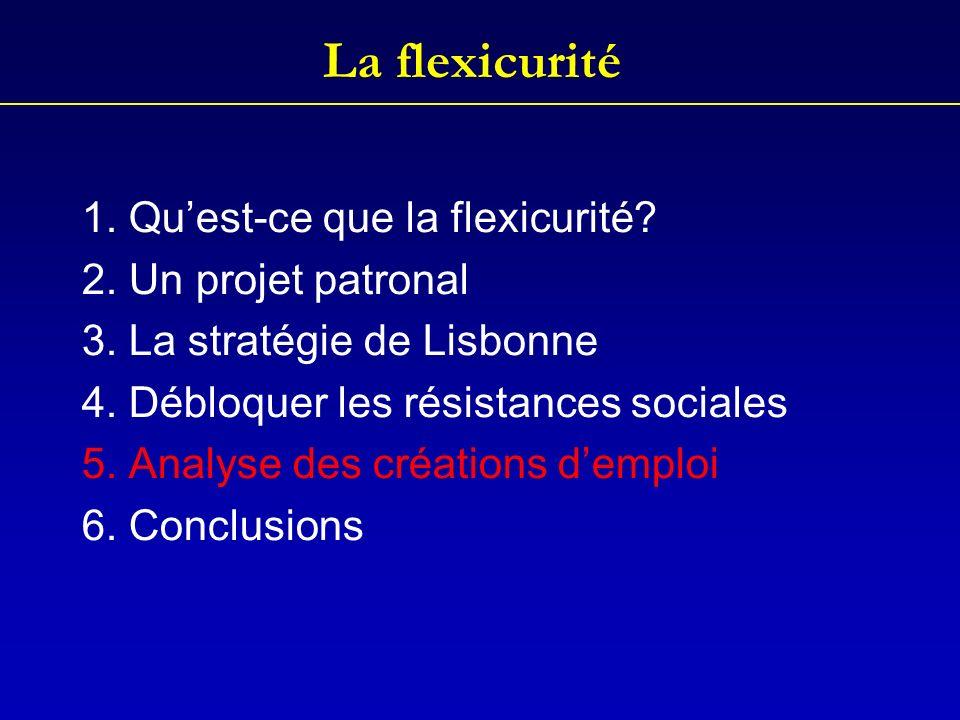 La flexicurité 1.Quest-ce que la flexicurité. 2. Un projet patronal 3.