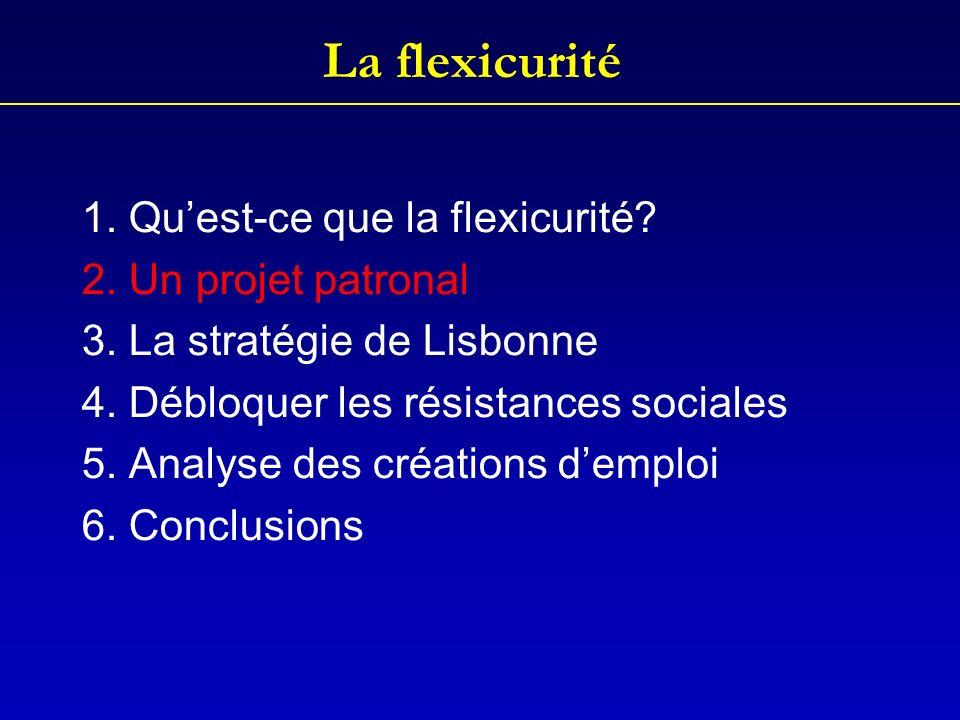 Débloquer les résistances sociales La nouvelle politique européenne: - ne pas condamner une restructuration, puisque cest «naturel».