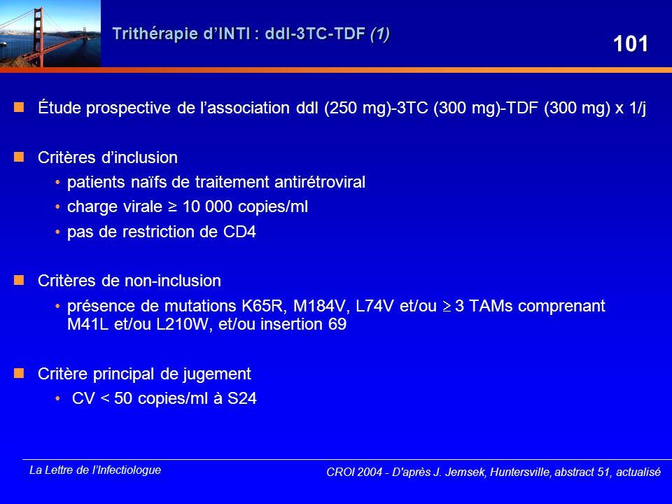 La Lettre de lInfectiologue CROI 2004 - D'après J. Jemsek, Huntersville, abstract 51, actualisé Trithérapie dINTI : ddI-3TC-TDF (1) Étude prospective