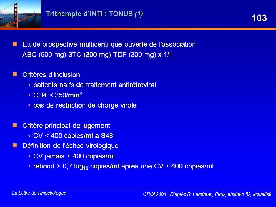 La Lettre de lInfectiologue Trithérapie dINTI : TONUS (1) CROI 2004 - D'après R. Landman, Paris, abstract 52, actualisé Étude prospective multicentriq