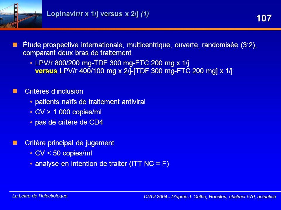 La Lettre de lInfectiologue Lopinavir/r x 1/j versus x 2/j (1) Étude prospective internationale, multicentrique, ouverte, randomisée (3:2), comparant
