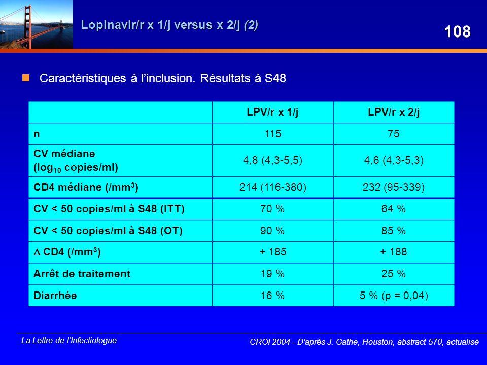La Lettre de lInfectiologue Lopinavir/r x 1/j versus x 2/j (2) Caractéristiques à linclusion. Résultats à S48 CROI 2004 - D'après J. Gathe, Houston, a