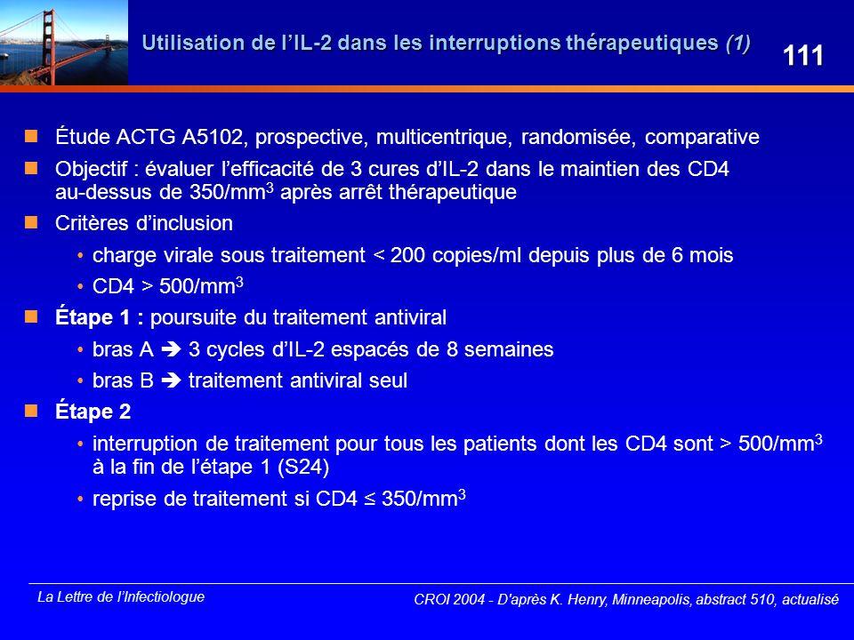 La Lettre de lInfectiologue CROI 2004 - D'après K. Henry, Minneapolis, abstract 510, actualisé Utilisation de lIL-2 dans les interruptions thérapeutiq