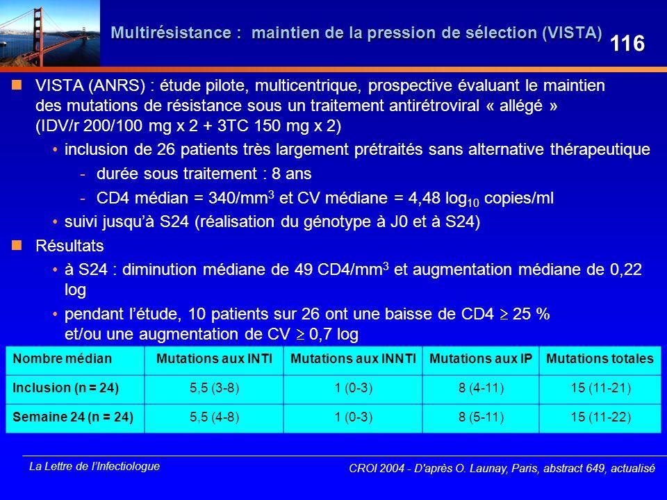 La Lettre de lInfectiologue Multirésistance : maintien de la pression de sélection (VISTA) VISTA (ANRS) : étude pilote, multicentrique, prospective év