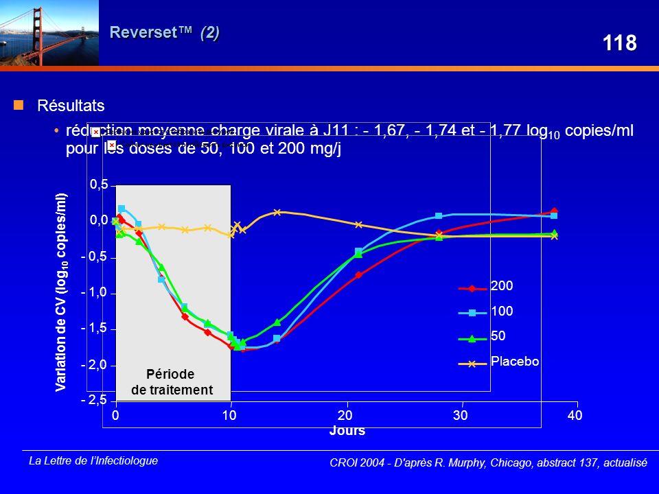 La Lettre de lInfectiologue Reverset (2) Résultats réduction moyenne charge virale à J11 : - 1,67, - 1,74 et - 1,77 log 10 copies/ml pour les doses de