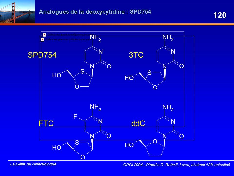 La Lettre de lInfectiologue Analogues de la deoxycytidine : SPD754 CROI 2004 - Daprès R. Bethell, Laval, abstract 138, actualisé 120