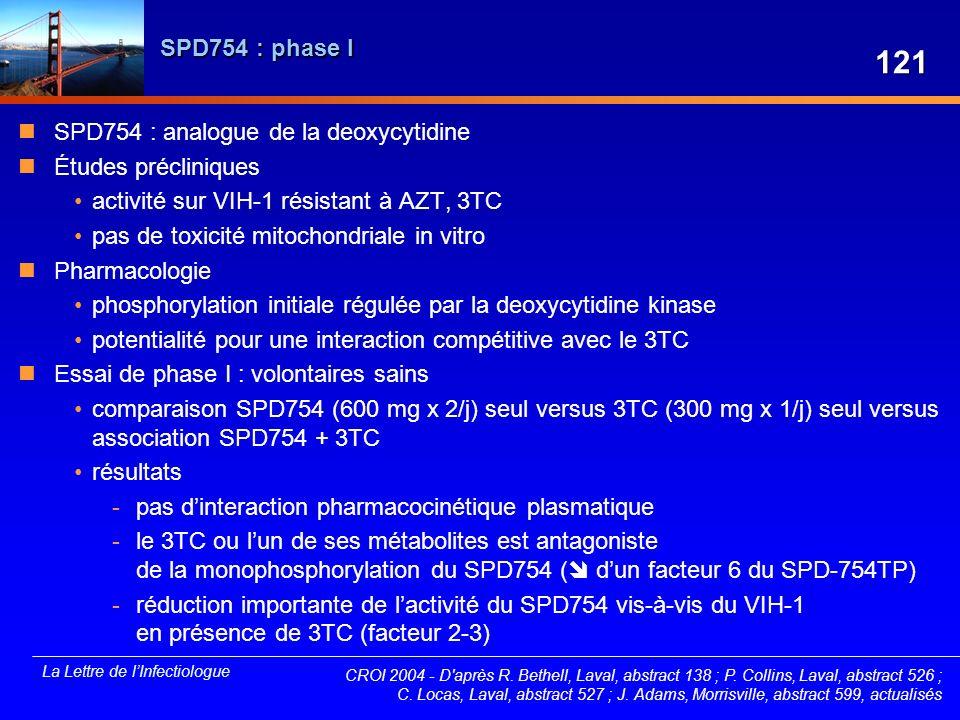 La Lettre de lInfectiologue SPD754 : phase I SPD754 : analogue de la deoxycytidine Études précliniques activité sur VIH-1 résistant à AZT, 3TC pas de