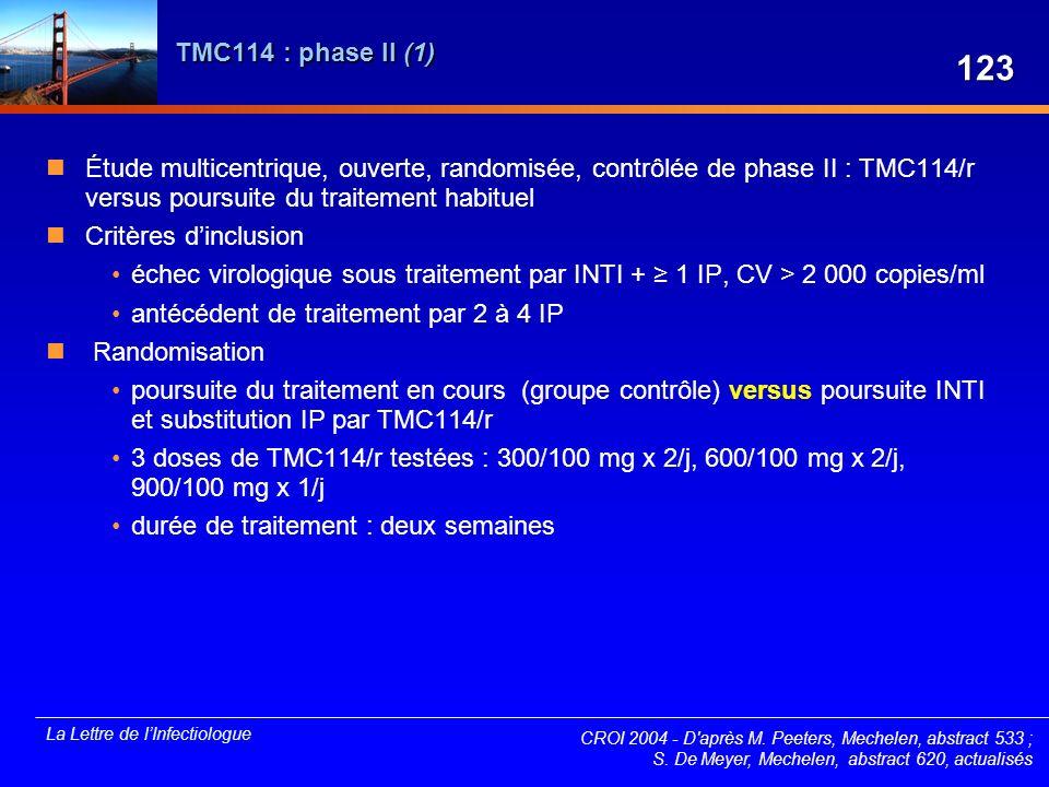 La Lettre de lInfectiologue TMC114 : phase II (1) Étude multicentrique, ouverte, randomisée, contrôlée de phase II : TMC114/r versus poursuite du trai