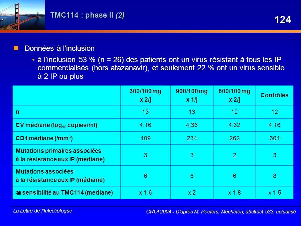 La Lettre de lInfectiologue TMC114 : phase II (2) Données à linclusion à linclusion 53 % (n = 26) des patients ont un virus résistant à tous les IP co