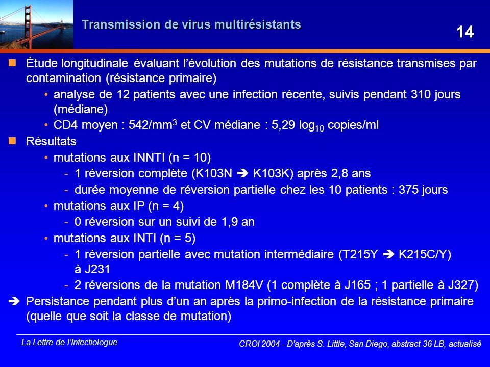 La Lettre de lInfectiologue Transmission de virus multirésistants Étude longitudinale évaluant lévolution des mutations de résistance transmises par c