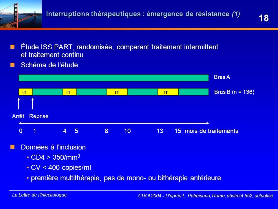 La Lettre de lInfectiologue Interruptions thérapeutiques : émergence de résistance (1) Étude ISS PART, randomisée, comparant traitement intermittent e
