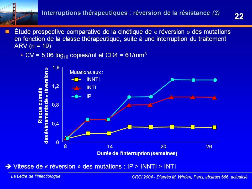 La Lettre de lInfectiologue Étude prospective comparative de la cinétique de « réversion » des mutations en fonction de la classe thérapeutique, suite