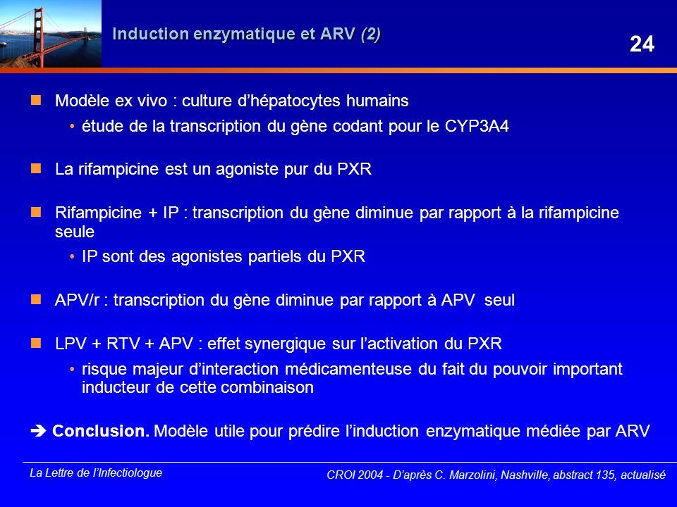 La Lettre de lInfectiologue Modèle ex vivo : culture dhépatocytes humains étude de la transcription du gène codant pour le CYP3A4 La rifampicine est u