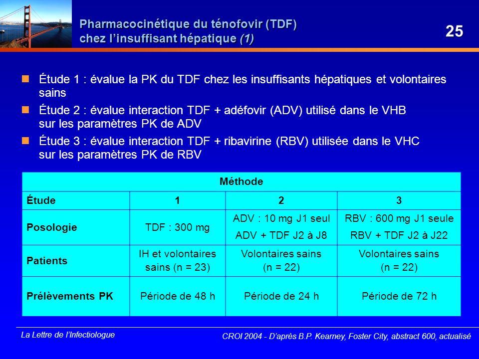 La Lettre de lInfectiologue Pharmacocinétique du ténofovir (TDF) chez linsuffisant hépatique (1) Étude 1 : évalue la PK du TDF chez les insuffisants h