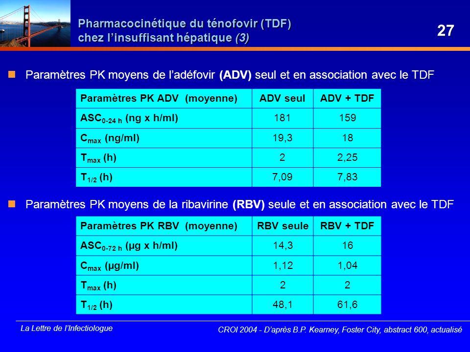 La Lettre de lInfectiologue Pharmacocinétique du ténofovir (TDF) chez linsuffisant hépatique (3) CROI 2004 - Daprès B.P. Kearney, Foster City, abstrac