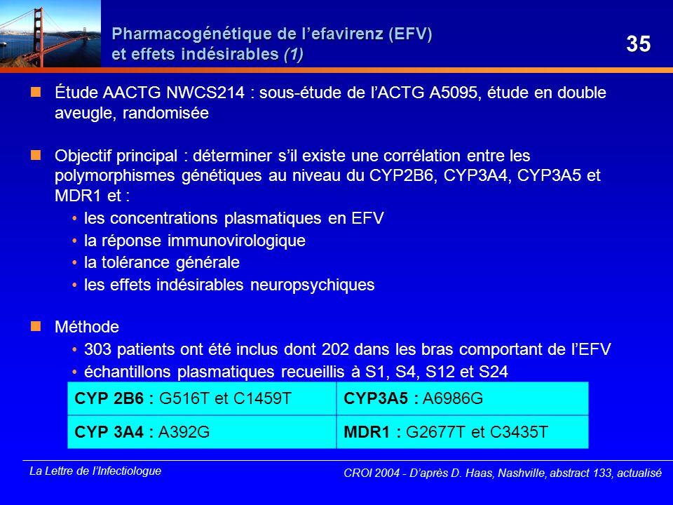 La Lettre de lInfectiologue Pharmacogénétique de lefavirenz (EFV) et effets indésirables (1) Étude AACTG NWCS214 : sous-étude de lACTG A5095, étude en
