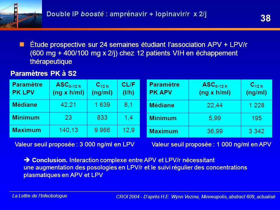 La Lettre de lInfectiologue Double IP boosté : amprénavir + lopinavir/r x 2/j Paramètre PK LPV ASC 0-12 h (ng x h/ml) C 12 h (ng/ml) CL/F (l/h) Médian