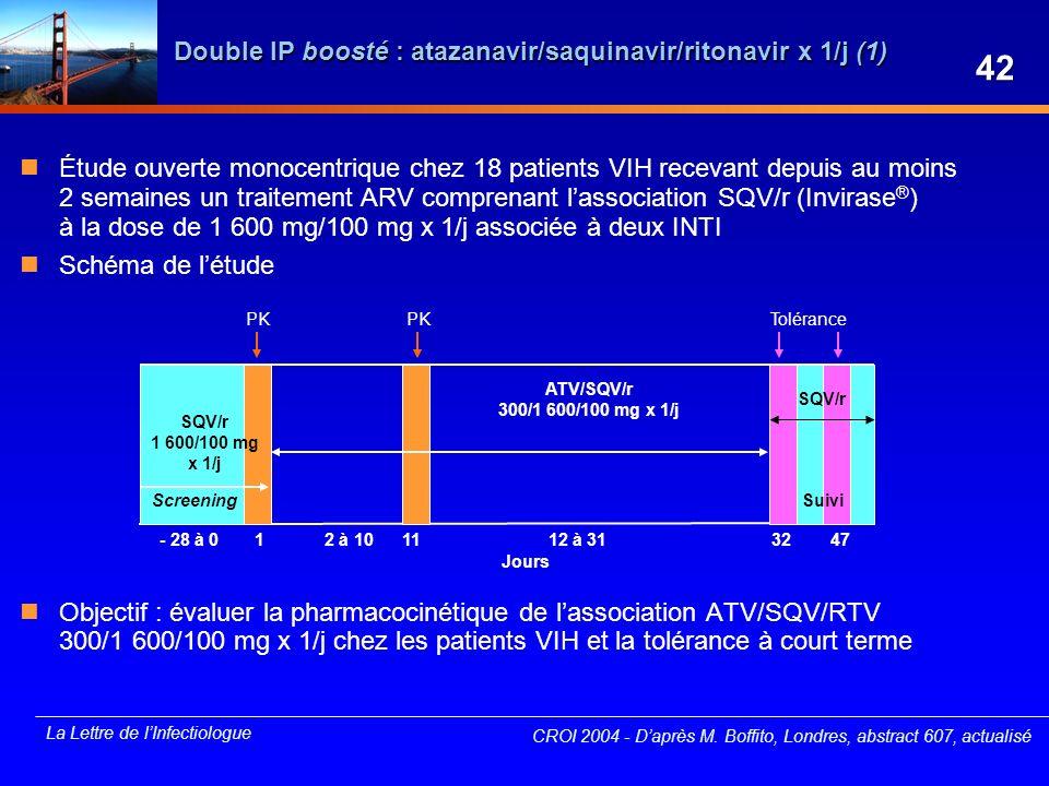 La Lettre de lInfectiologue Double IP boosté : atazanavir/saquinavir/ritonavir x 1/j (1) Étude ouverte monocentrique chez 18 patients VIH recevant dep