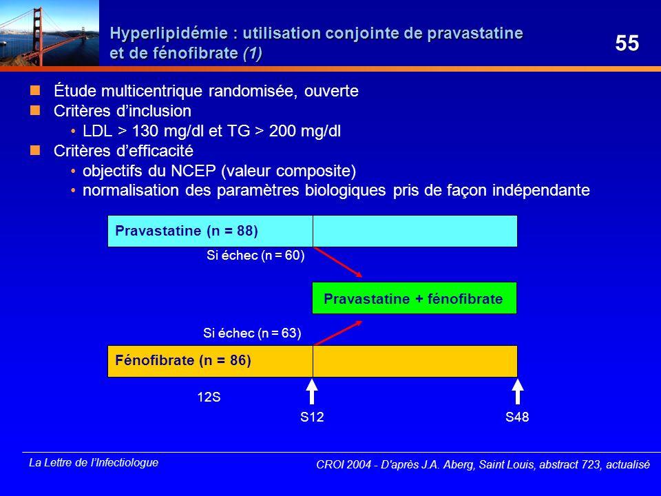La Lettre de lInfectiologue Hyperlipidémie : utilisation conjointe de pravastatine et de fénofibrate (1) CROI 2004 - D'après J.A. Aberg, Saint Louis,