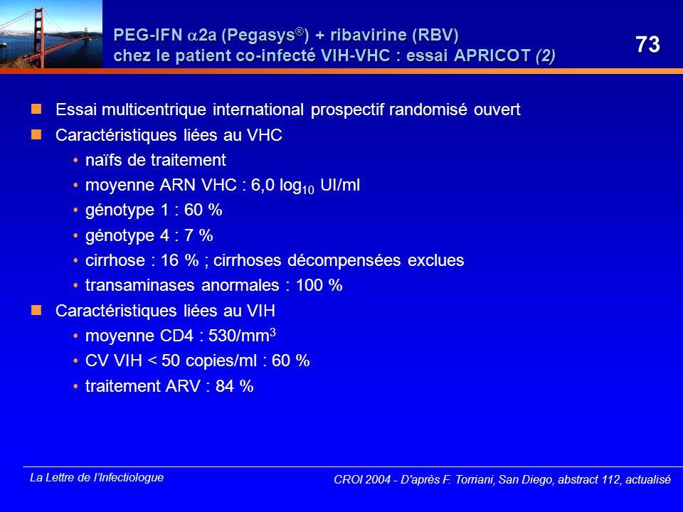 La Lettre de lInfectiologue PEG-IFN 2a (Pegasys ® ) + ribavirine (RBV) chez le patient co-infecté VIH-VHC : essai APRICOT (2) Essai multicentrique int