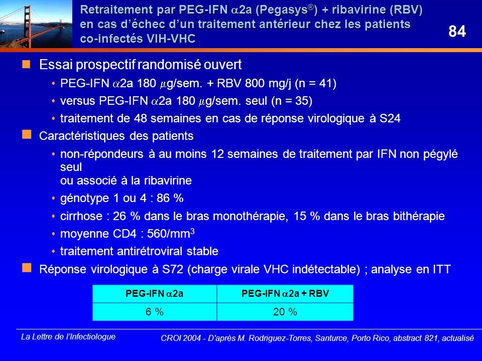 La Lettre de lInfectiologue Retraitement par PEG-IFN 2a (Pegasys ® ) + ribavirine (RBV) en cas déchec dun traitement antérieur chez les patients co-in