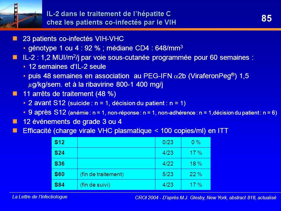 La Lettre de lInfectiologue IL-2 dans le traitement de lhépatite C chez les patients co-infectés par le VIH CROI 2004 - D'après M.J. Glesby, New York,