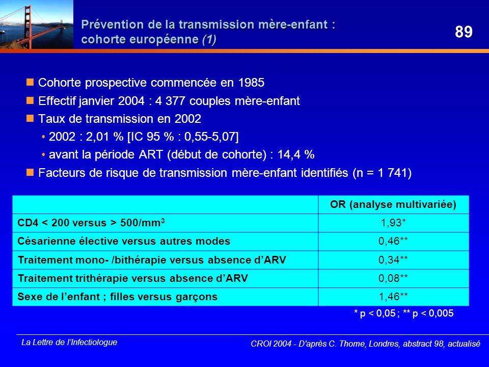 La Lettre de lInfectiologue Prévention de la transmission mère-enfant : cohorte européenne (1) Cohorte prospective commencée en 1985 Effectif janvier