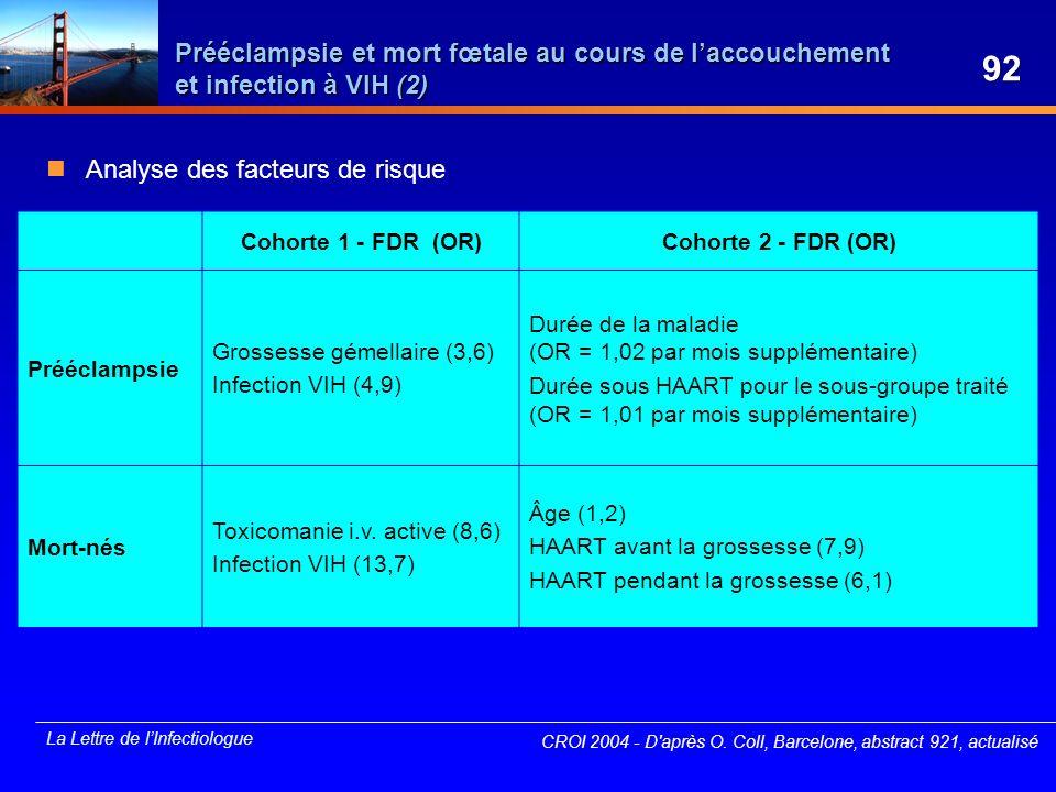La Lettre de lInfectiologue Prééclampsie et mort fœtale au cours de laccouchement et infection à VIH (2) Analyse des facteurs de risque CROI 2004 - D'