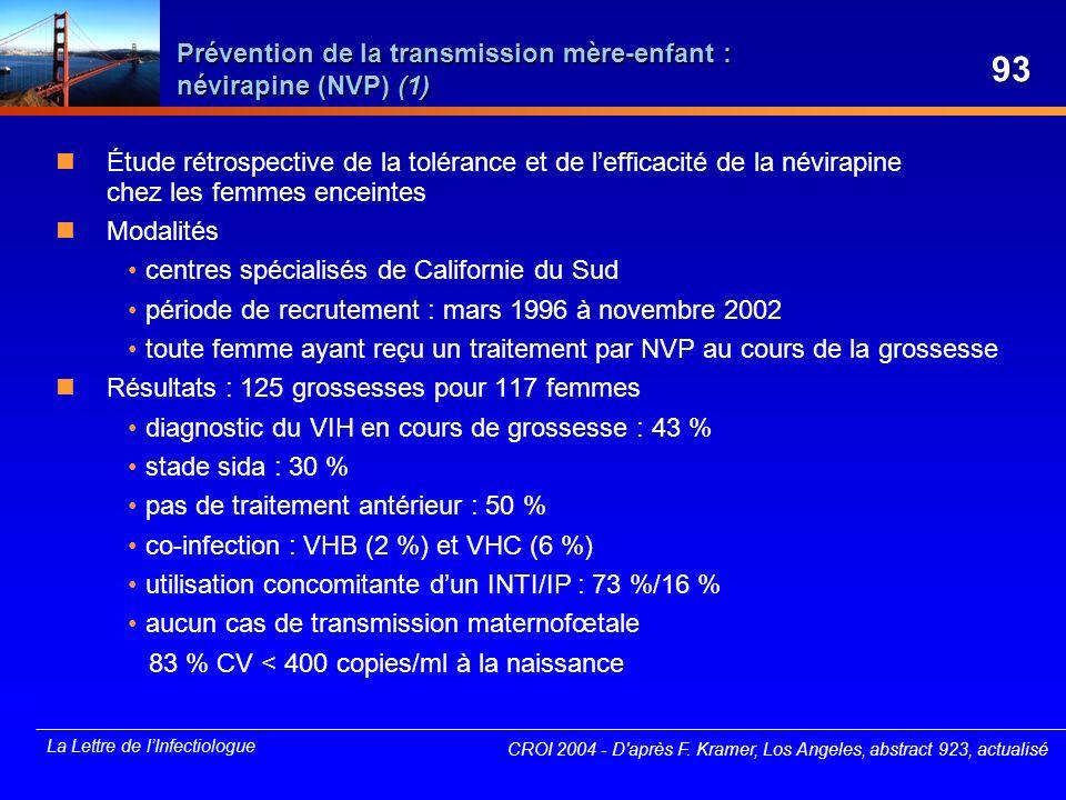 La Lettre de lInfectiologue Prévention de la transmission mère-enfant : névirapine (NVP) (1) Étude rétrospective de la tolérance et de lefficacité de