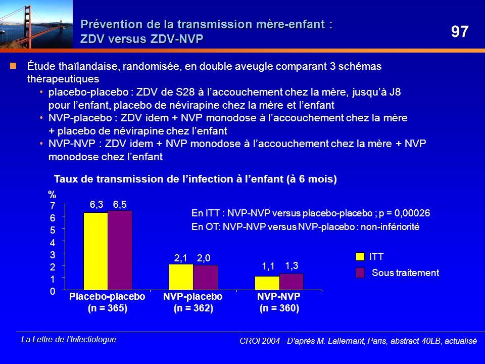 La Lettre de lInfectiologue Prévention de la transmission mère-enfant : ZDV versus ZDV-NVP Étude thaïlandaise, randomisée, en double aveugle comparant