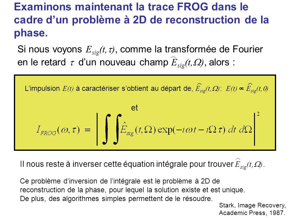 Malheureusement, les algorithmes dinversion dun spectrogramme nécessitent la connaissance de la fonction douverture temporelle g.
