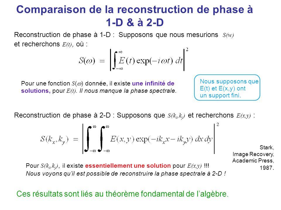 Si nous voyons E sig (t, ), comme la transformée de Fourier en le retard dun nouveau champ E sig (t, ), alors : Il nous reste à inverser cette équation intégrale pour trouver E sig (t, ).