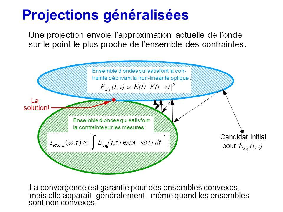 Reconstruction de la phase à 2-D et théorème fondamental de lalgèbre.