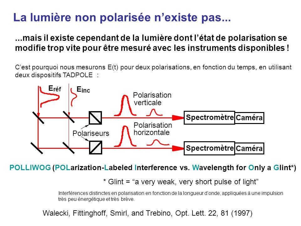1 microjoule = 10 – 6 J1 nanojoule = 10 – 9 J1 picojoule = 10 –12 J1 femtojoule = 10 –15 J1 attojoule = 10 –18 J contenant une quantité dénergie aussi faible que : TADPOLE peut mesurer des impulsions 10 1 zeptojoule = –21 J On a mesuré un train dimpulsions qui contenait à peine 42 zepto- joules (42 x 10 -21 J) par impulsion.